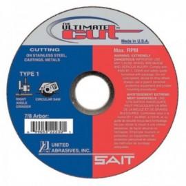 United Abrasives, Inc. 22230