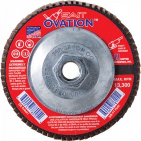United Abrasives, Inc. 78109