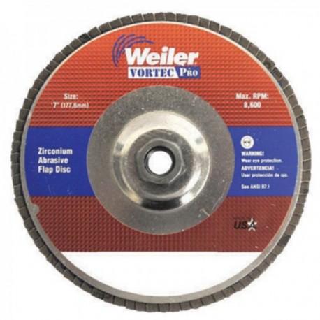 Weiler Corp. 31334