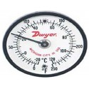 Series ST Surface Mount Thermometer